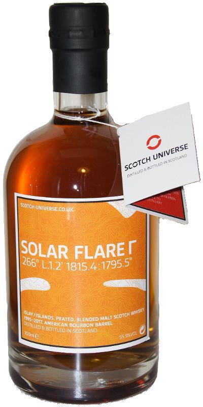 Scotch Universe Solar Flare Gamma 266° L.1.2' 1815.4:1795.5''