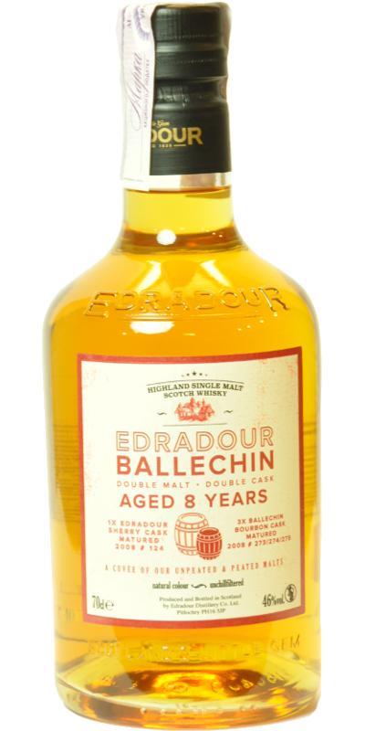 Ballechin 2008