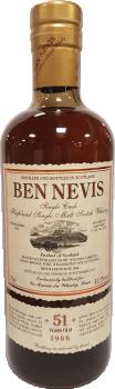 Ben Nevis 1966
