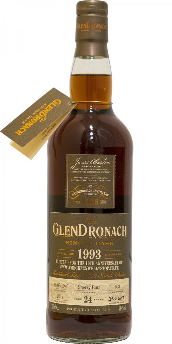 Glendronach Distillery