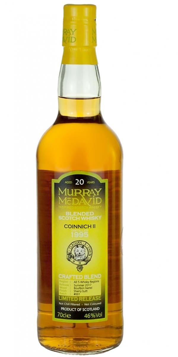 Coinnich II - 1995 MM