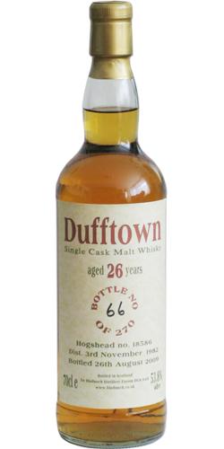Dufftown 1982 BF