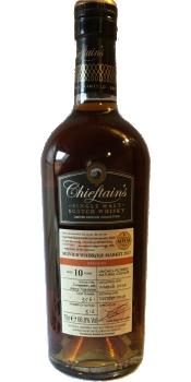Chieftain's 2007 IM
