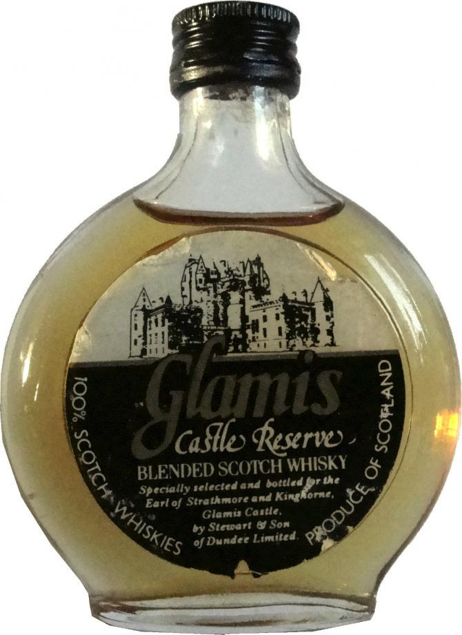 Glamis Castle Reserve
