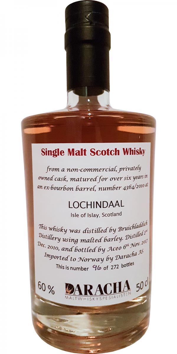 Lochindaal 2010