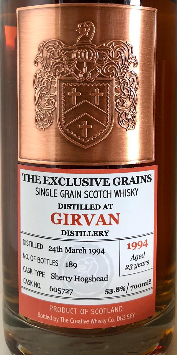 Girvan 1994 CWC