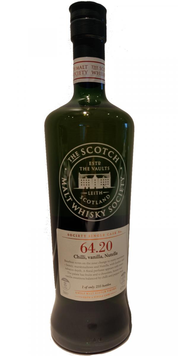 Mannochmore 08-year-old SMWS 64.20