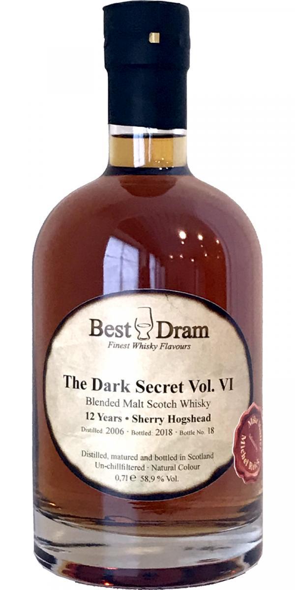 The Dark Secret 2006 BD
