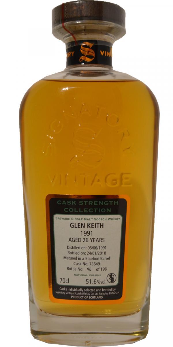 Glen Keith 1991 SV