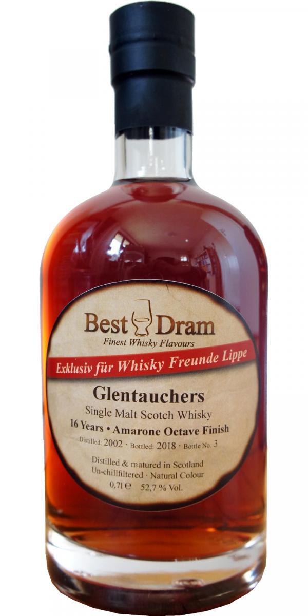 Glentauchers 2002 BD