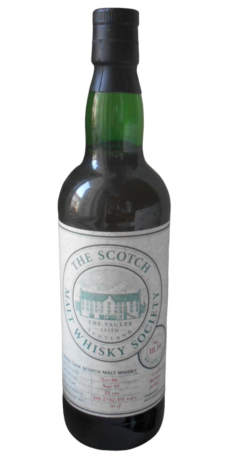 Inchgower 1966 SMWS 18.10