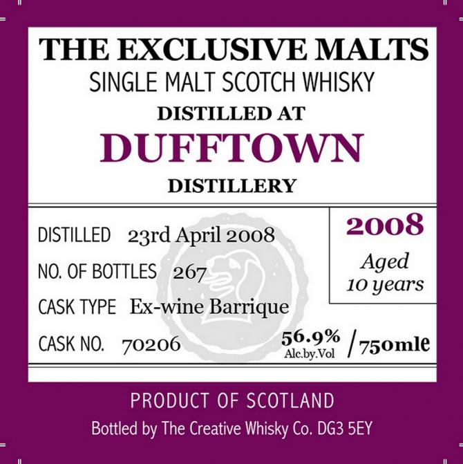 Dufftown 2008 CWC