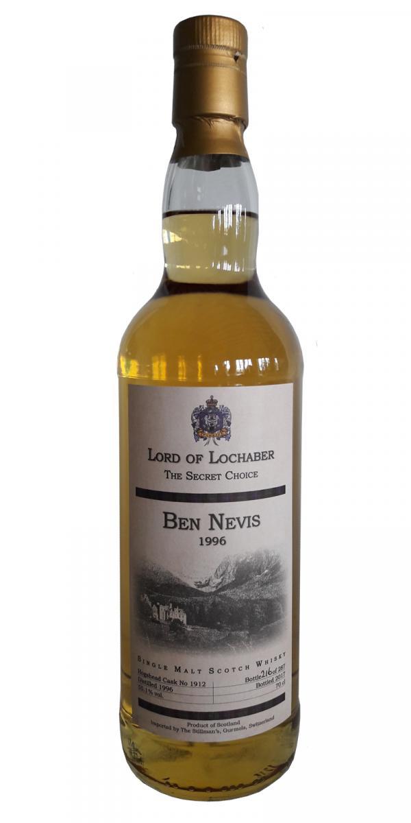 Ben Nevis 1996 Stm
