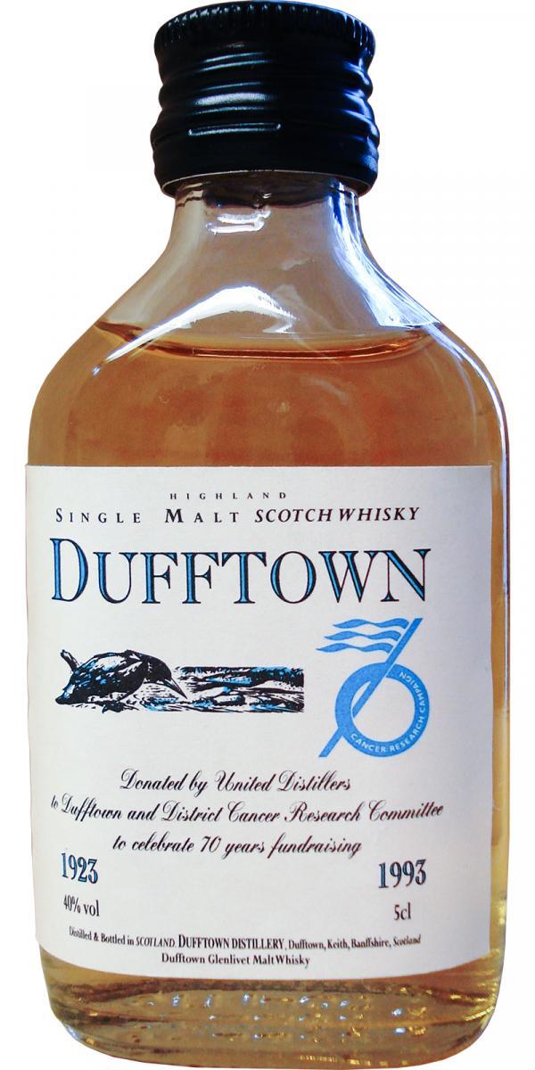 Dufftown 70 Years Fundraising 1923 - 1993