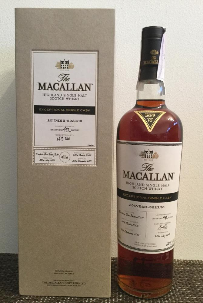 Macallan 2017/ESB-5223/10 - Ratings and reviews