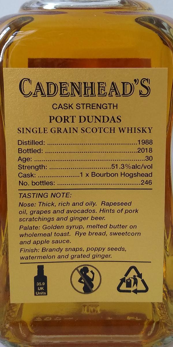 Port Dundas 1988 CA