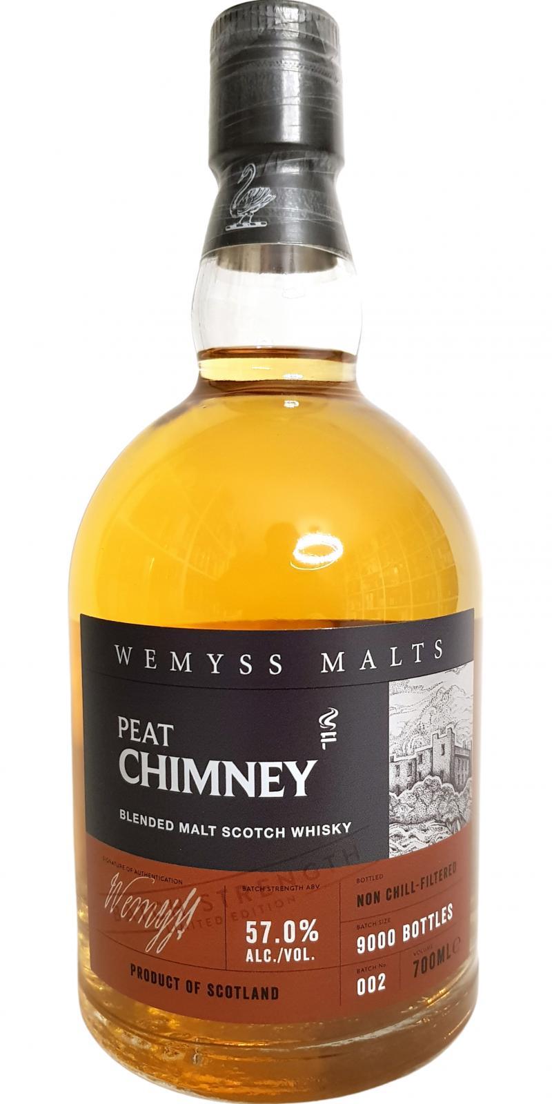 Peat Chimney Batch Strength 002 Wy