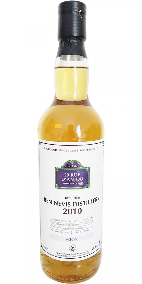 Ben Nevis 2010 SV