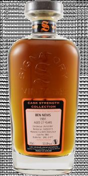 Ben Nevis 1991 SV