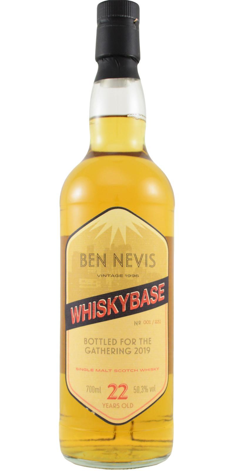 Ben Nevis 1996 WB