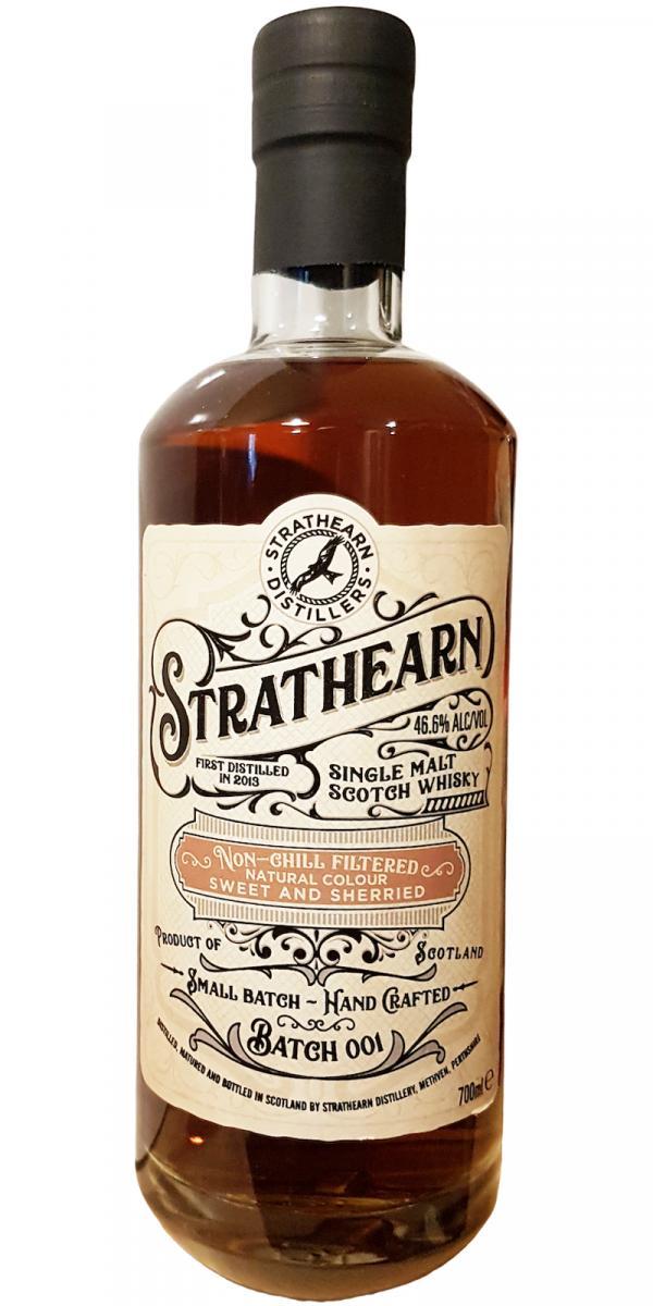 Strathearn 2016