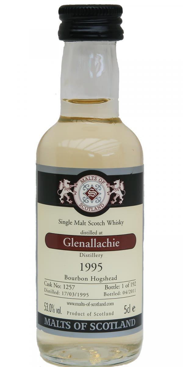 Glenallachie 1995 MoS