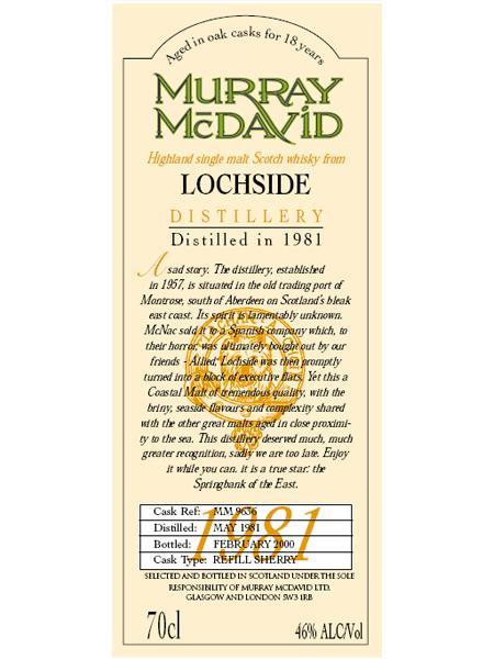 Lochside 1981 MM