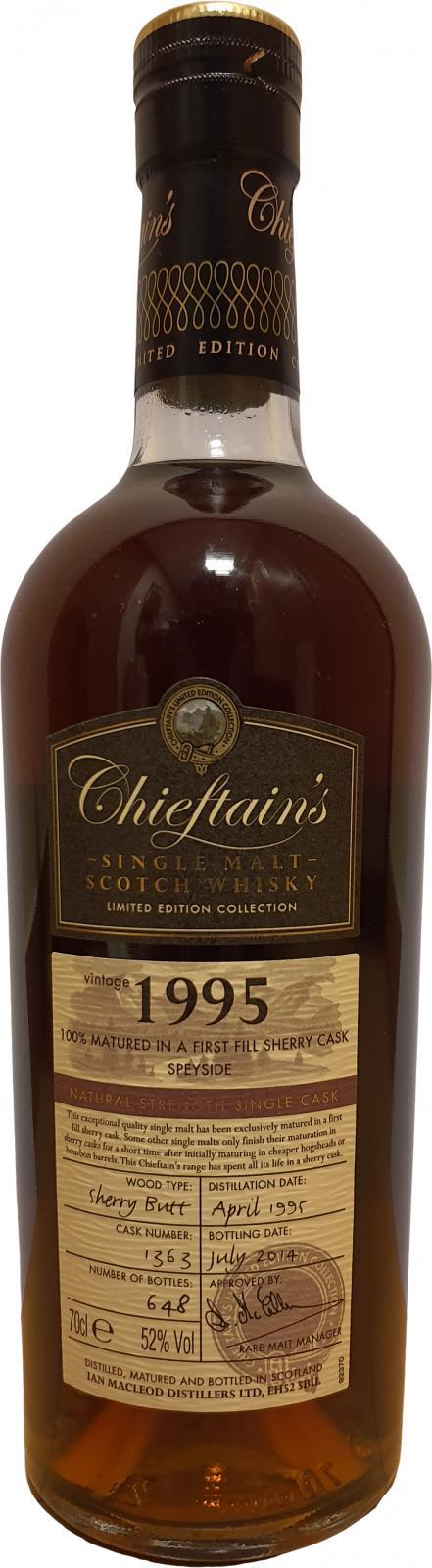 Chieftain's 1995 IM