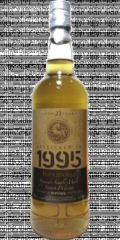 Imperial 1995 Kb