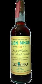 Glen Mhor 1966 GM
