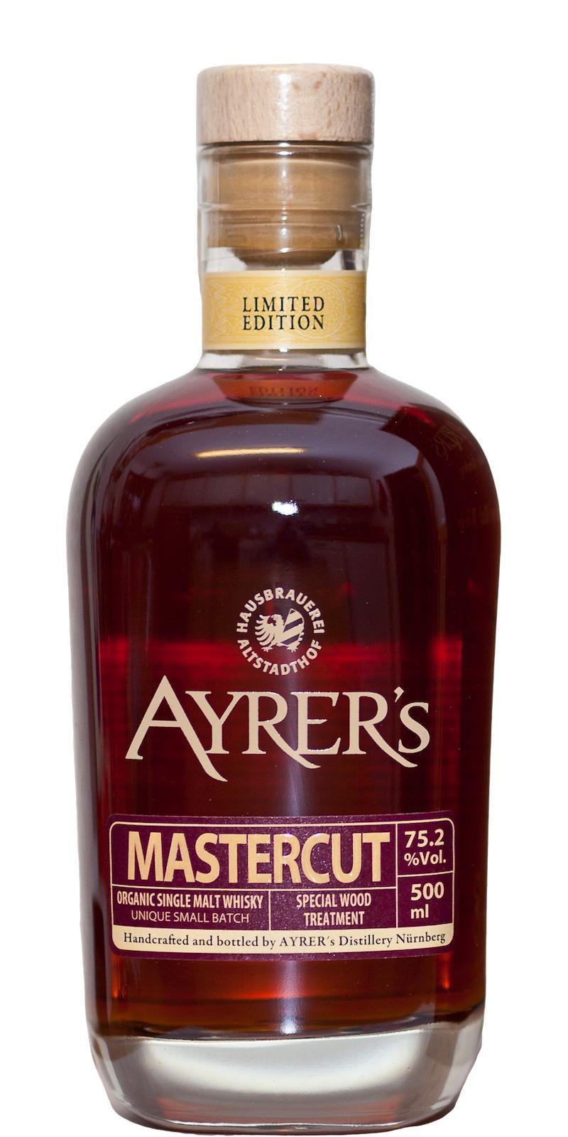 Ayrer's Mastercut 2020
