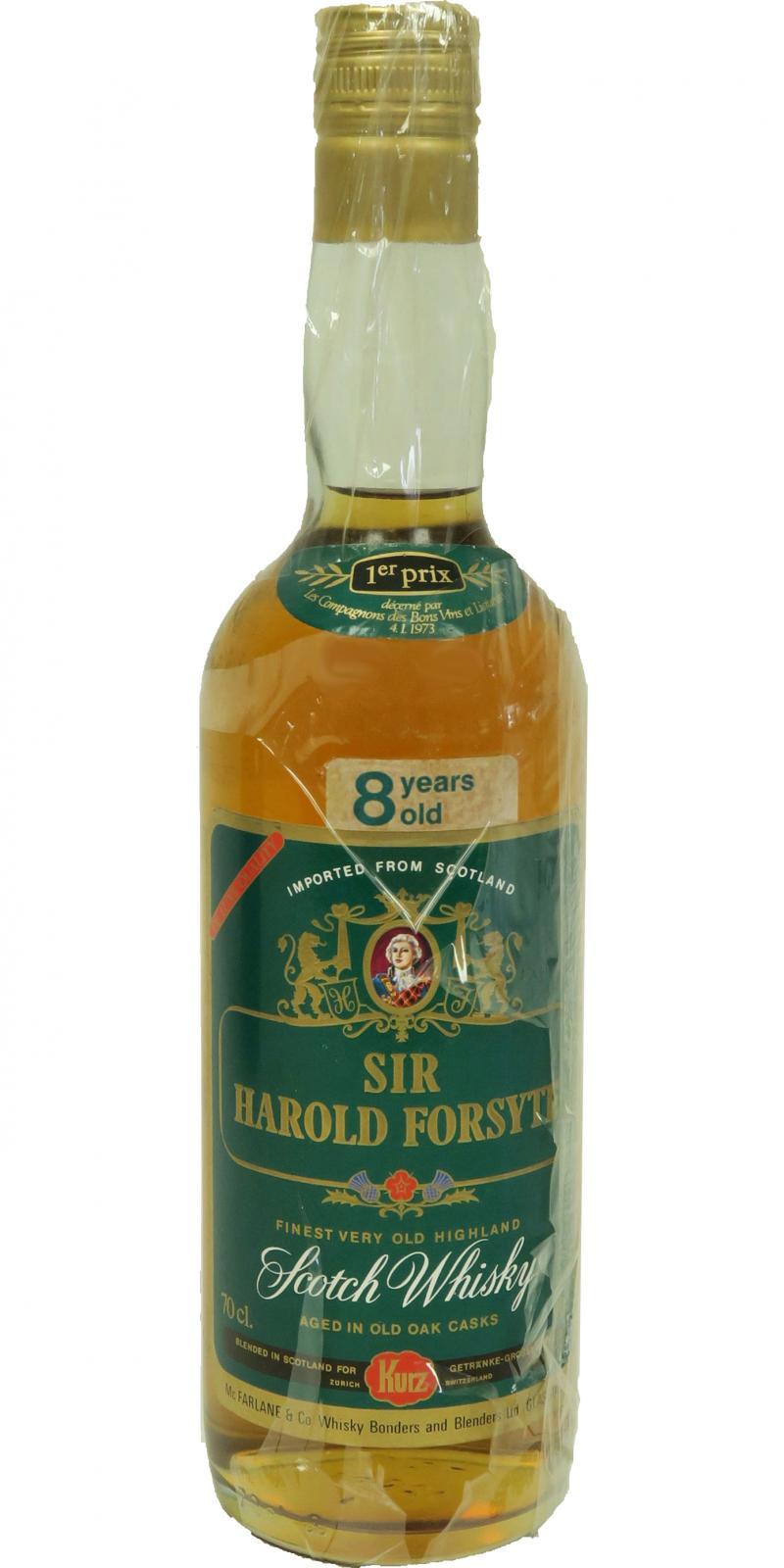 Sir Harold Forsyte 08-year-old