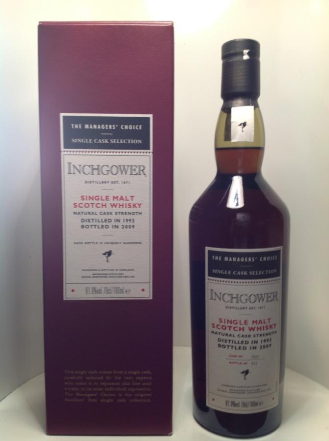 Inchgower 1993