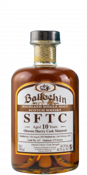 Ballechin 2009