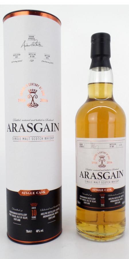 Arasgain 2005 AD