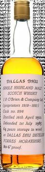 Dallas Dhu 1921