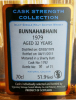 "Photo by <a href=""https://www.whiskybase.com/profile/jwbassman"">jwbassman</a>"