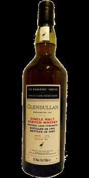 Glendullan 1995