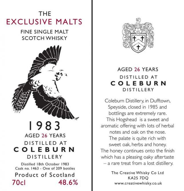 Coleburn 1983 CWC