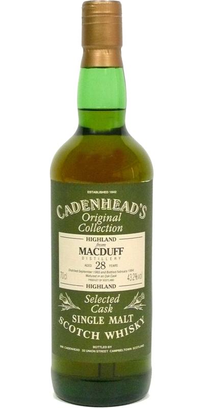 Macduff 1965 CA