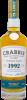 "Photo by <a href=""https://www.whiskybase.com/profile/oschi"">Oschi</a>"