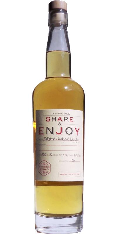 Share & Enjoy Maltstock Breakfast Whisky
