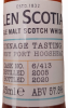 """Photo by <a href=""""https://www.whiskybase.com/profile/maltmusings"""">MaltMusings</a>"""