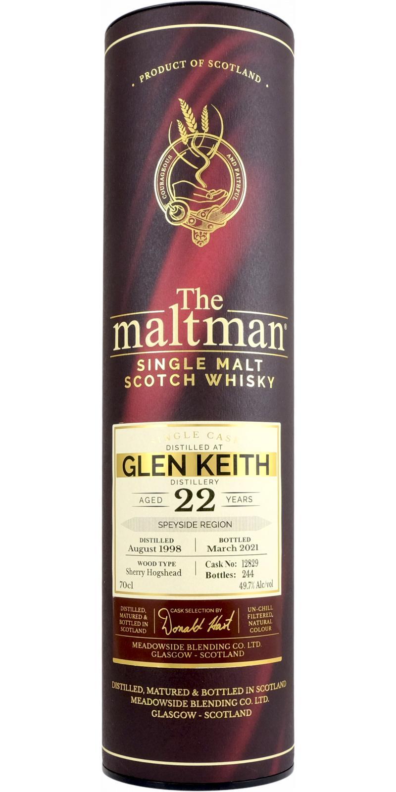 Glen Keith 1998 MBl