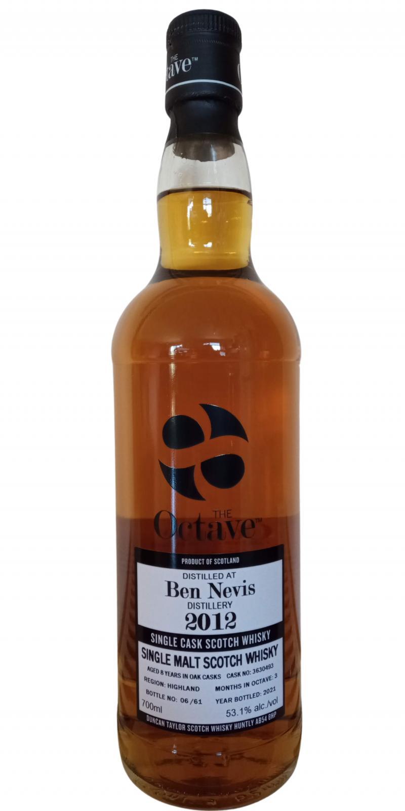 Ben Nevis 2012 DT