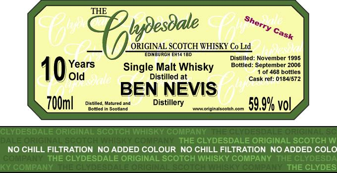Ben Nevis 1995 TCO