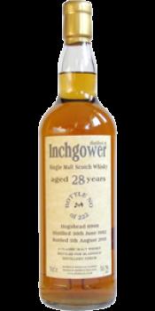 Inchgower 1982 BF