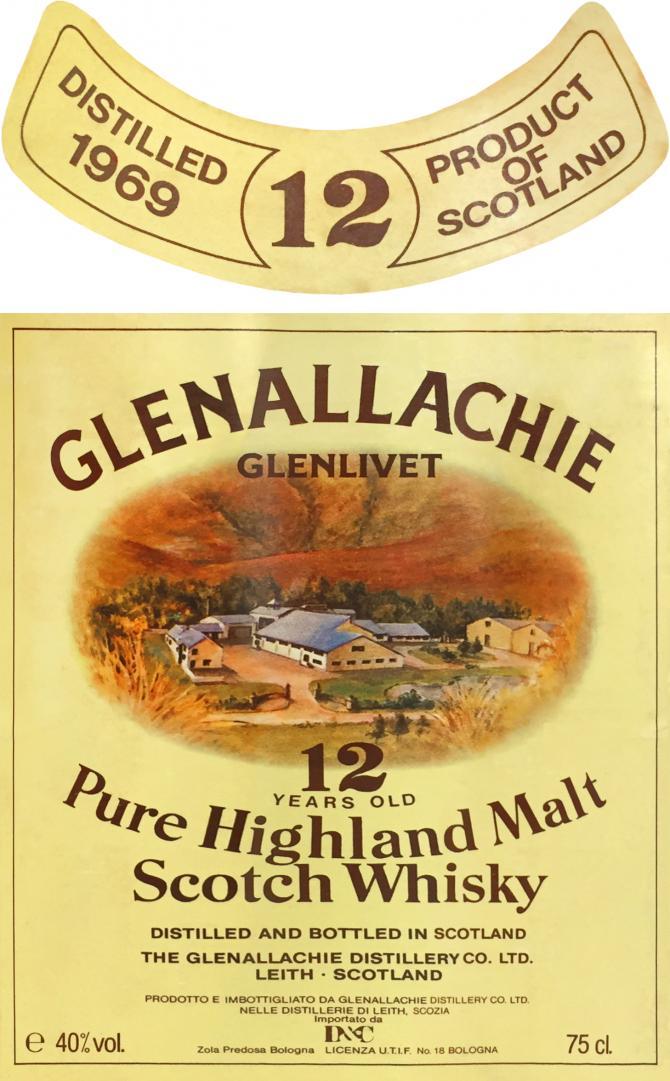 Glenallachie 1969