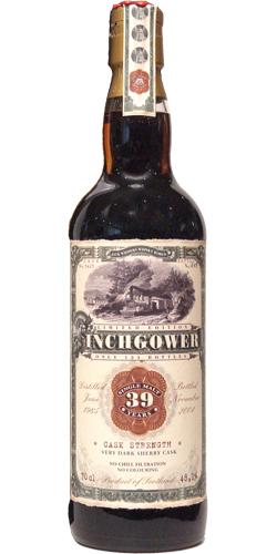 Inchgower 1965 JW