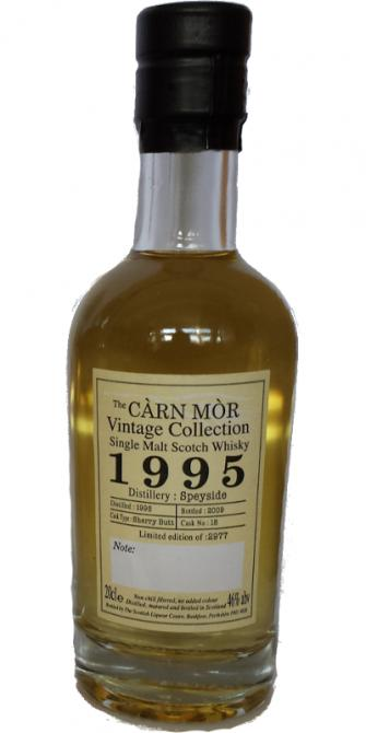 Speyside Distillery 1995 CM